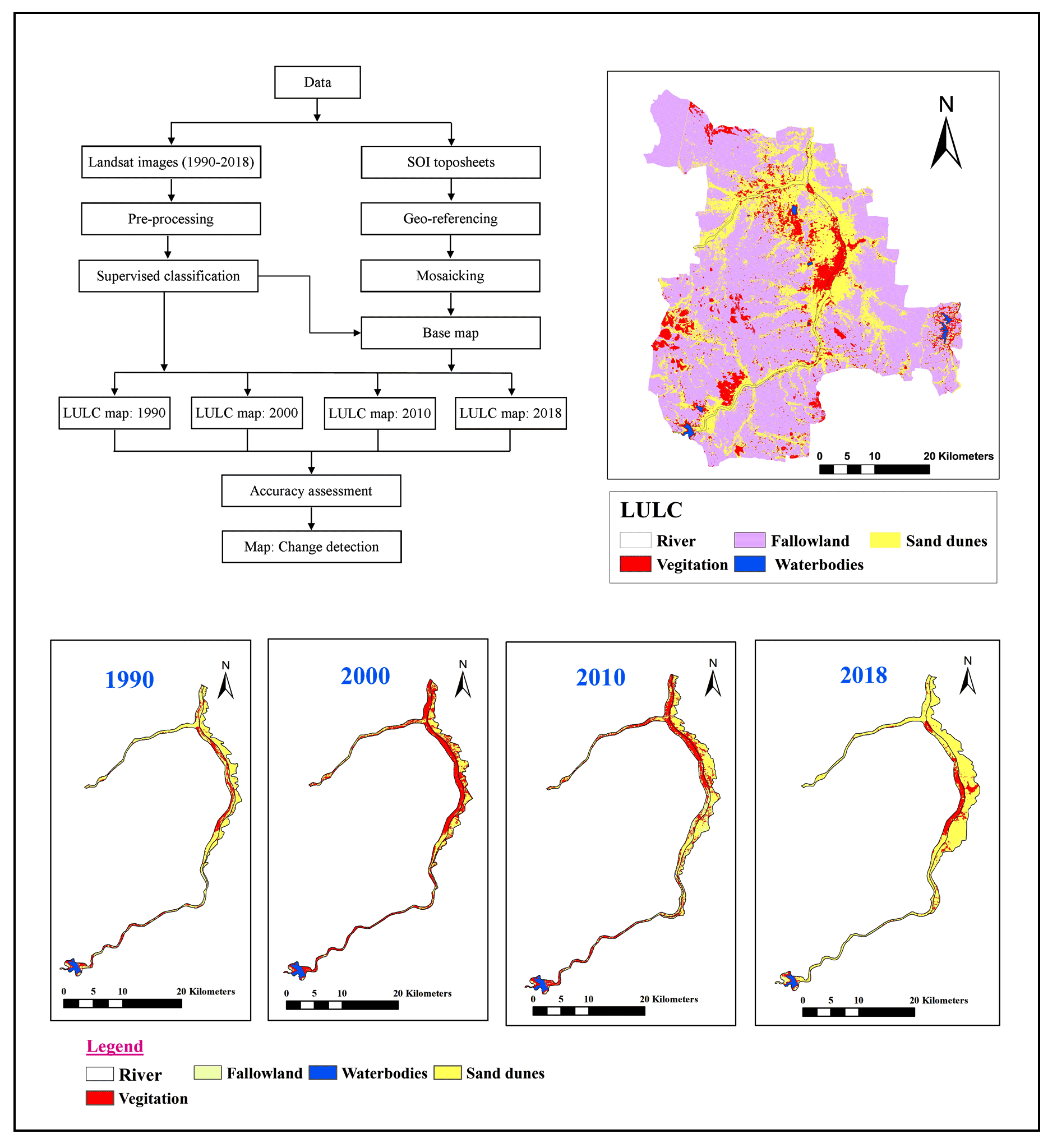 Assessment of Aeolian Desertification Near Vedavathi River Cannel in Central Part of Andhra Pradesh: Remote Sensing Approach