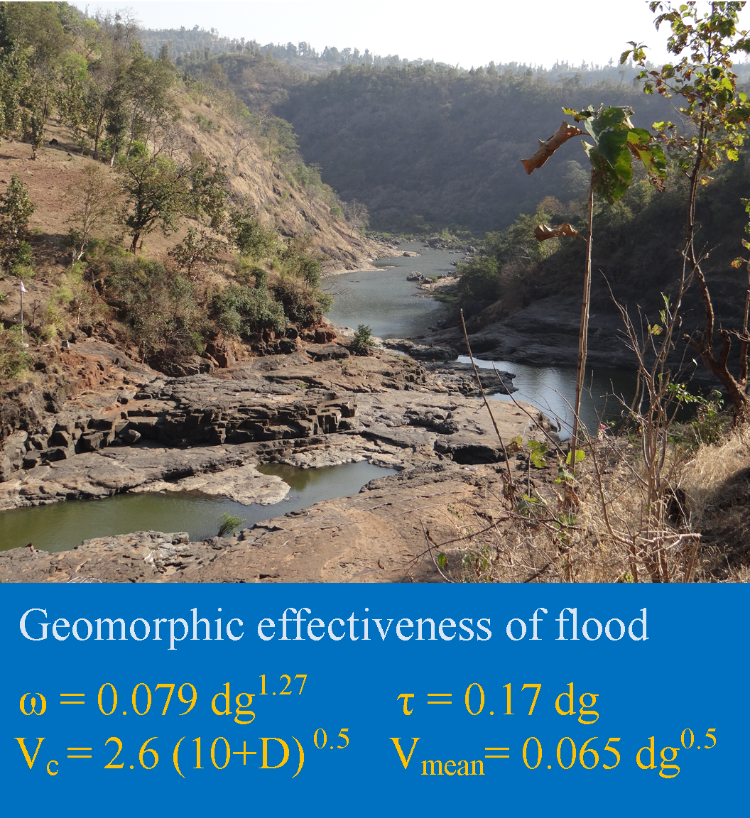 Hydrologic and Geomorphic Aspects of High-magnitude Floods on the Par River in Western India