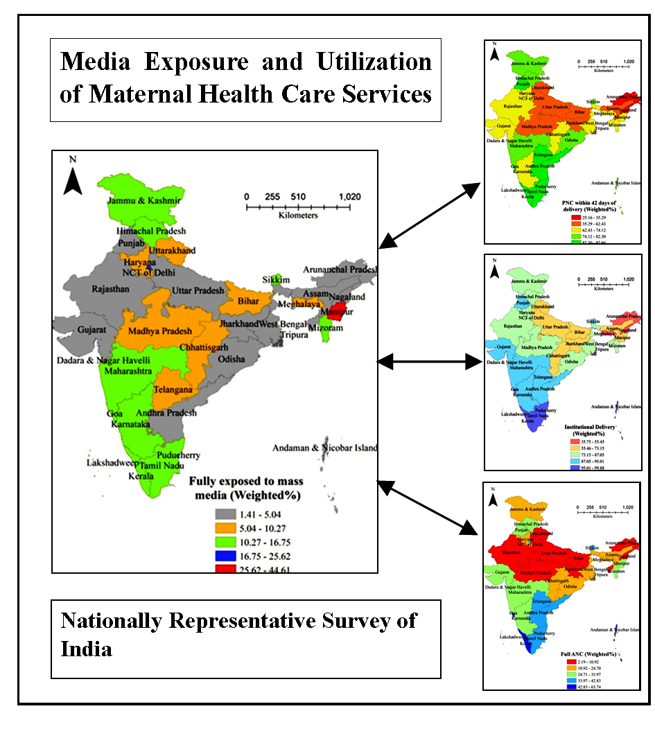 Does Media Exposure Affect the Utilization of Maternal Health Care Services? A Query from a Nationally Representative Survey of India