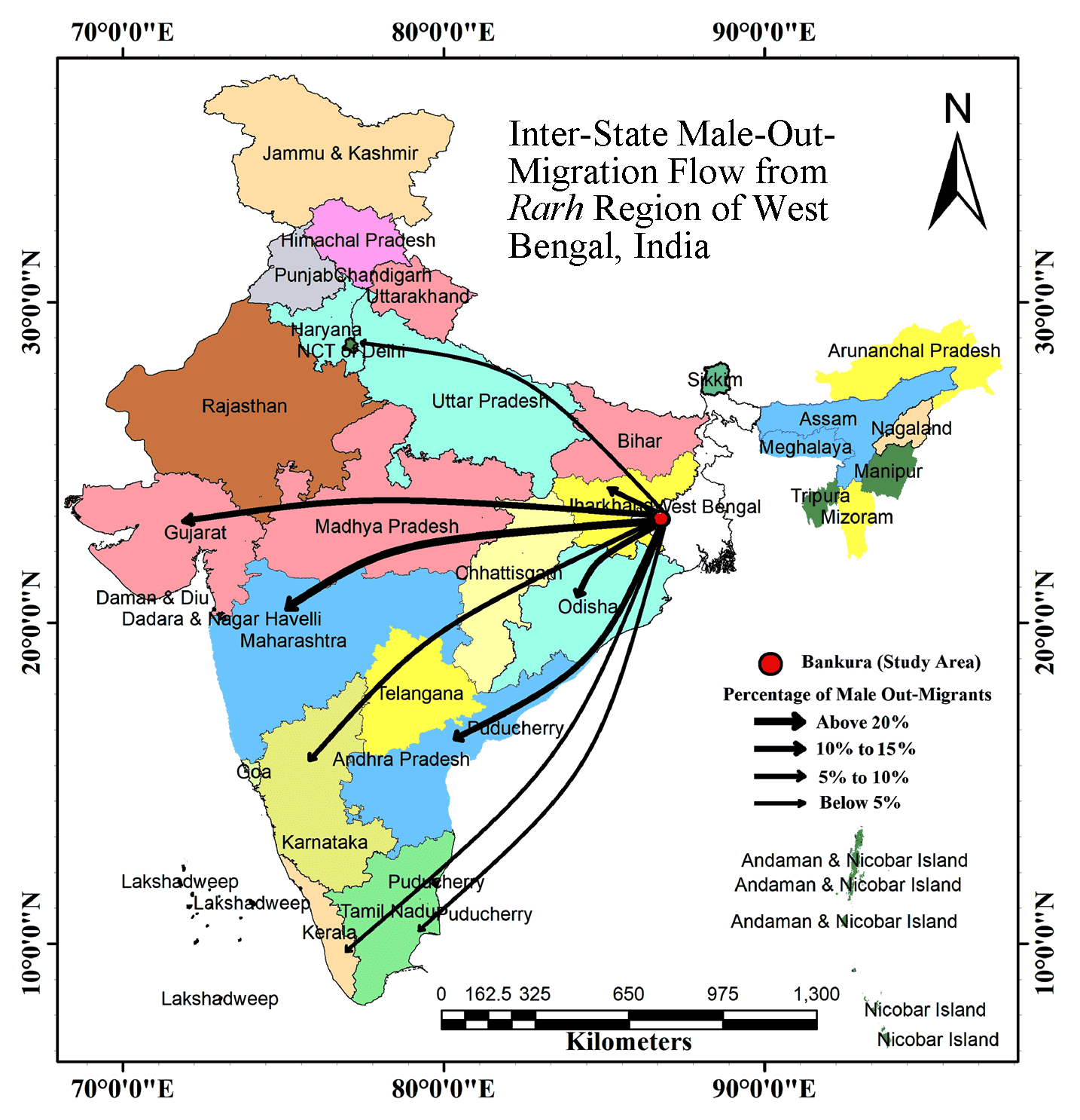 Rural Male-Out-Migration and Its Dynamic Links with Native Villages: A Study of Selected Villages of Rarh Region of West Bengal, India