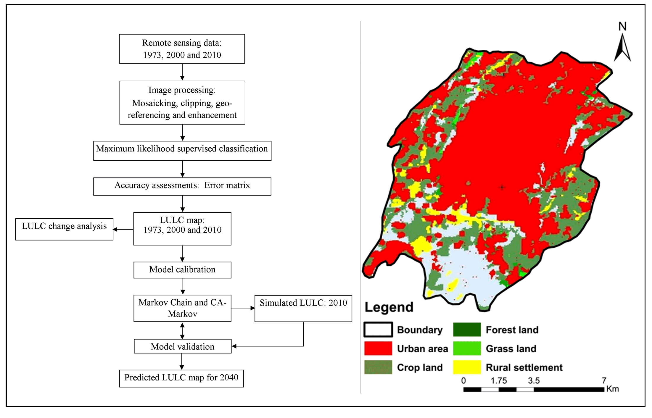 Analysis of Urban Expansion and Modeling of LULC Changes Using Geospatial Techniques: The Case of Adama City