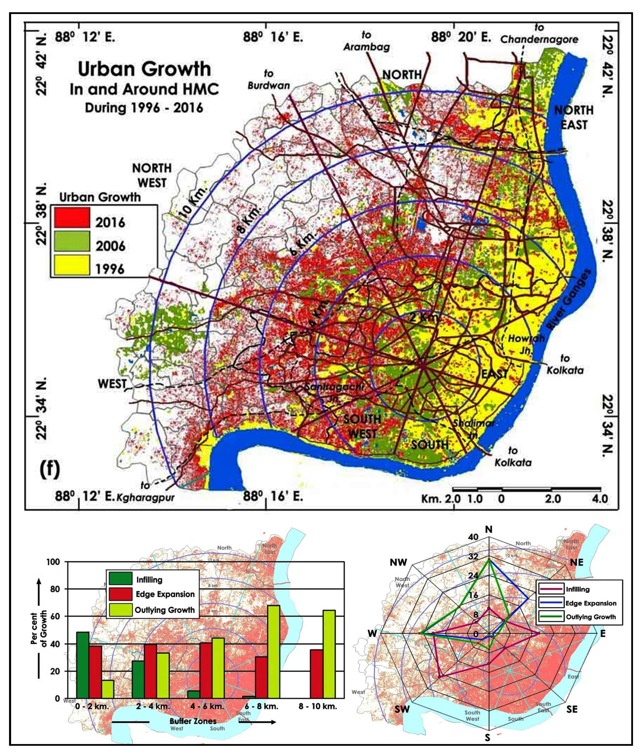 Monitoring and Measuring the Urban Forms Using Spatial Metrics of Howrah City, India