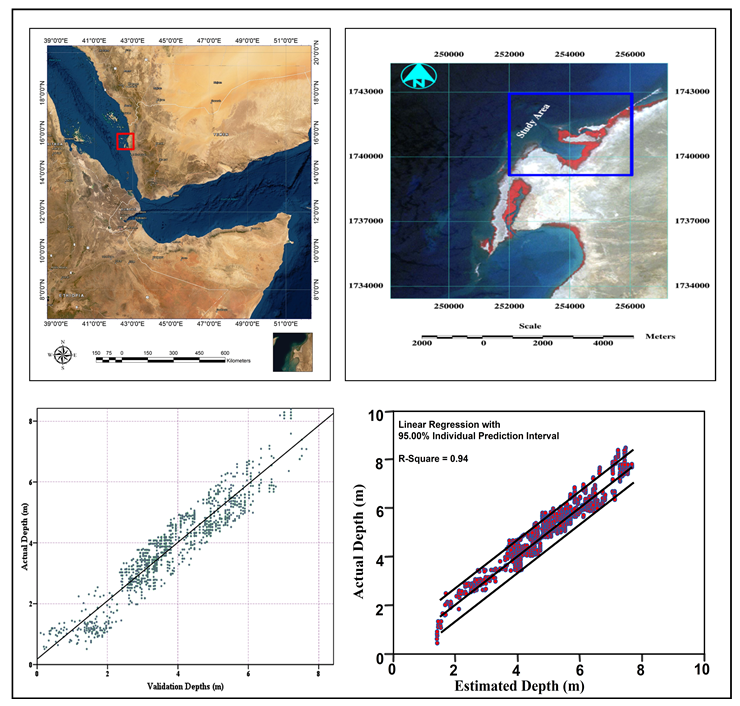 Bathymetry Mapping using Landsat ETM+ Data and Field Measurements for West Coast of Yemen